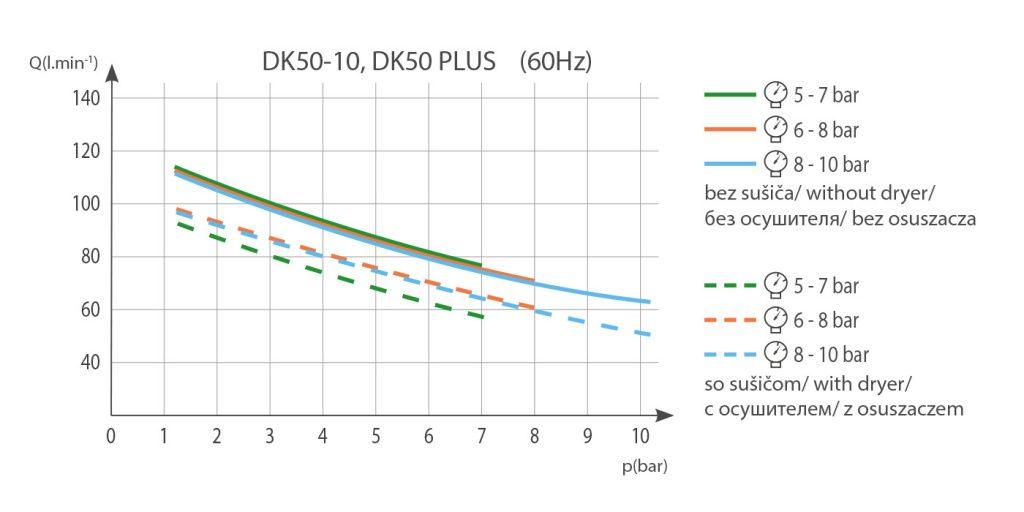 diagram dk50-10_60