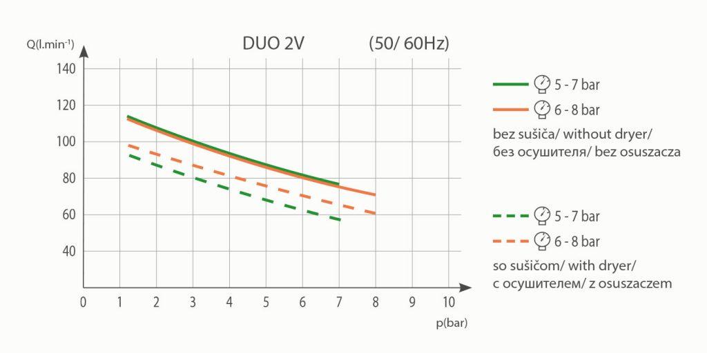 Diagrams_duo2V_2018