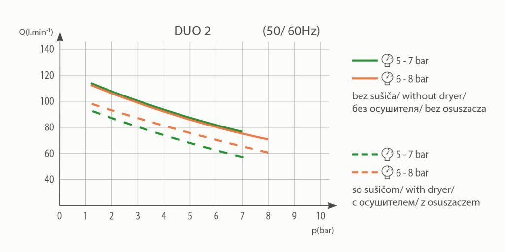 Diagrams_duo2_2018