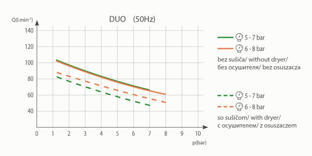 Diagrams_duo_50hz_2018