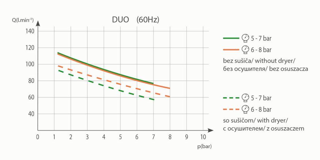 Diagrams_duo_60hz_2018