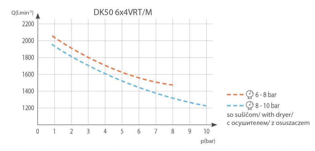 Diagram 6x4vrt_m