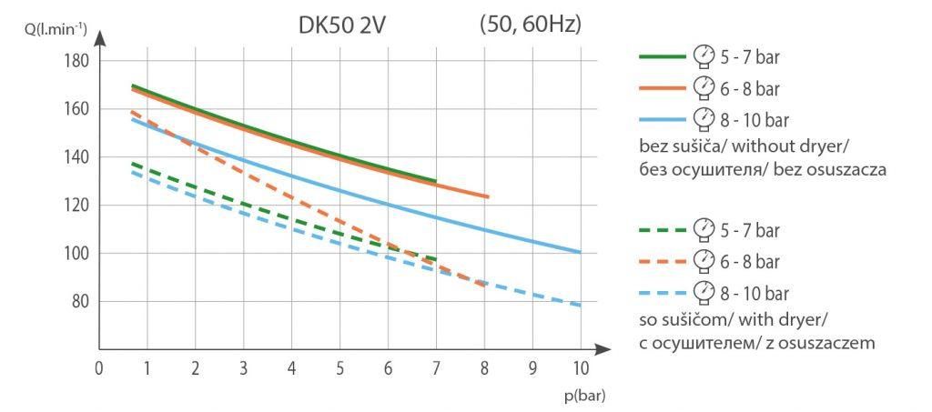 Diagrams_2V