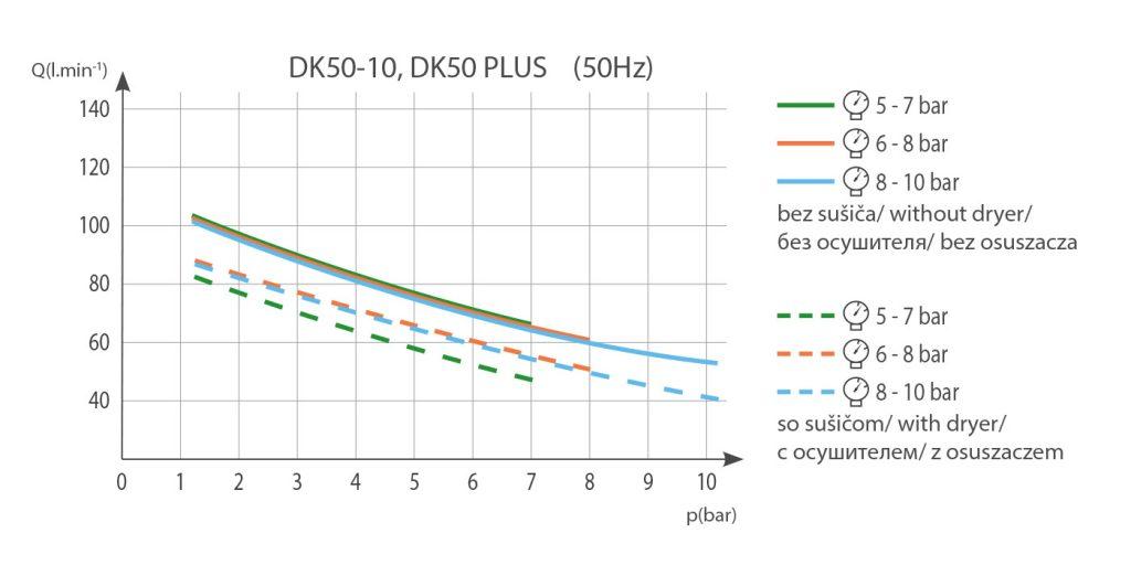 diagram_dk50-10_50