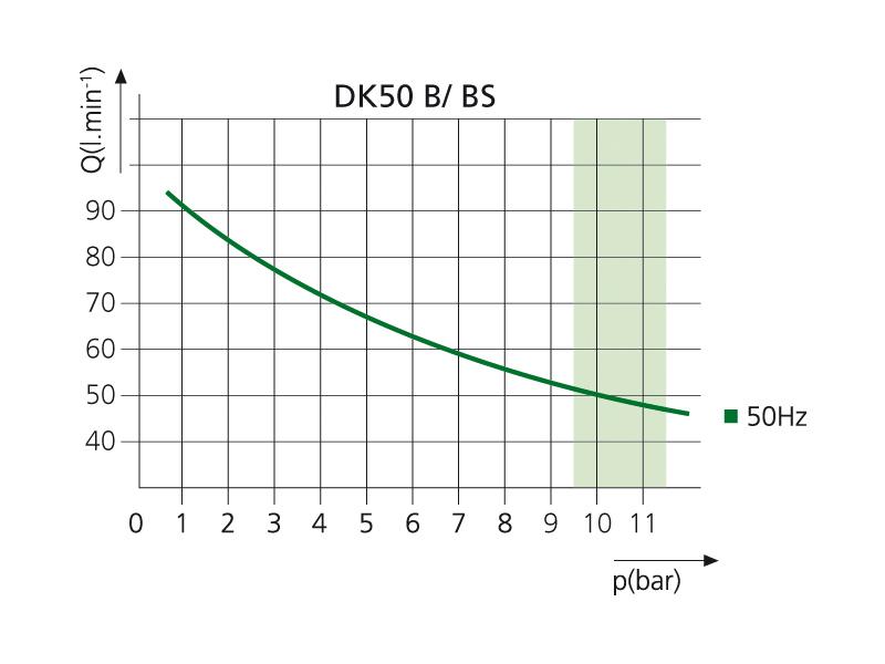 dk50B_BS_dental_Diagrams